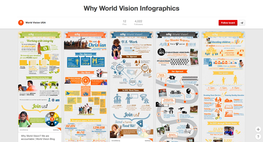 10_Infographic