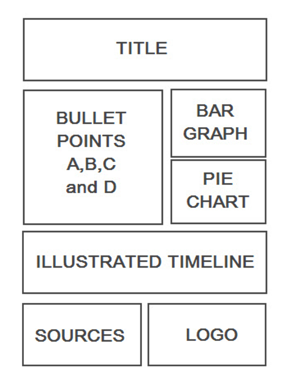 5.Build a wireframe