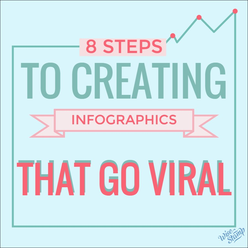 8 steps to creating infographics that go viral