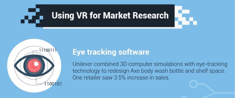 Using VR for Market Research