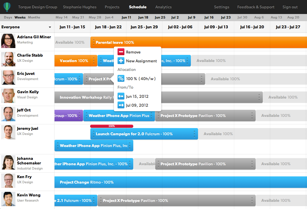10 Great Project Management Tools for Startups