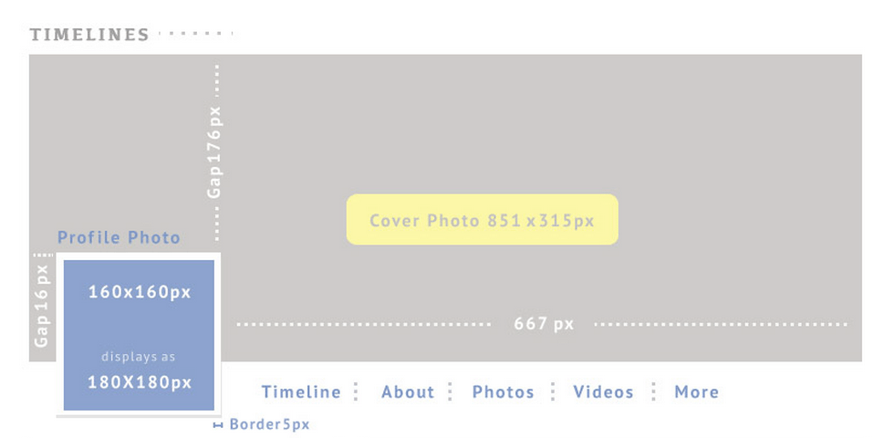 facebook brand page cover sizes