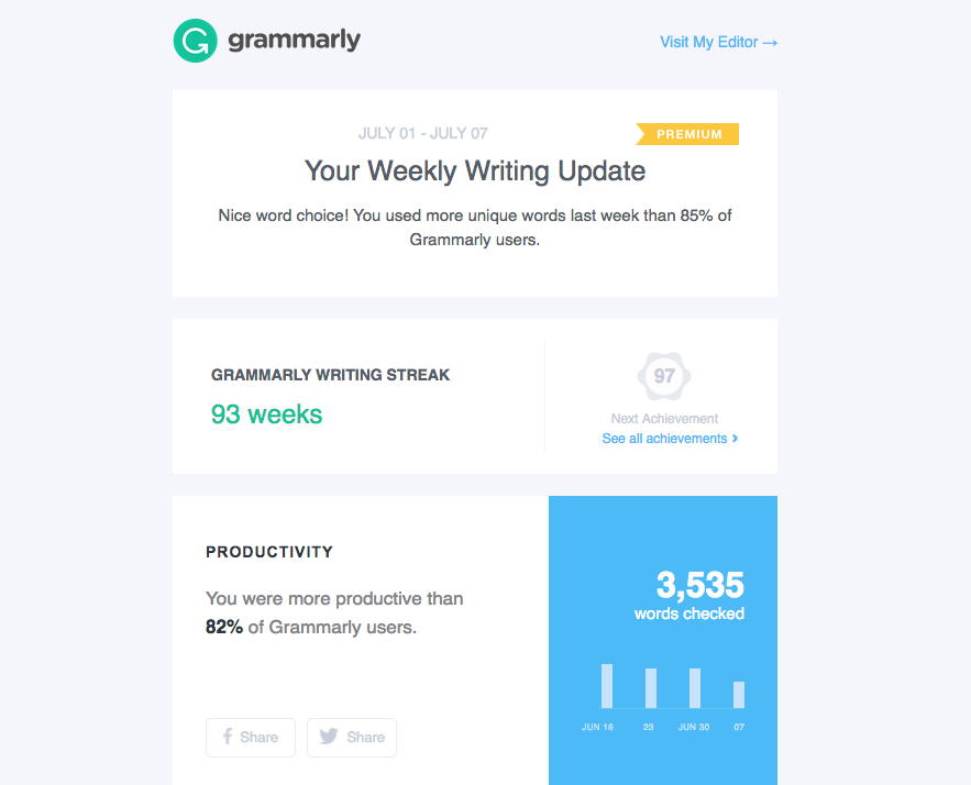 grammarly's weekly email newsletter: