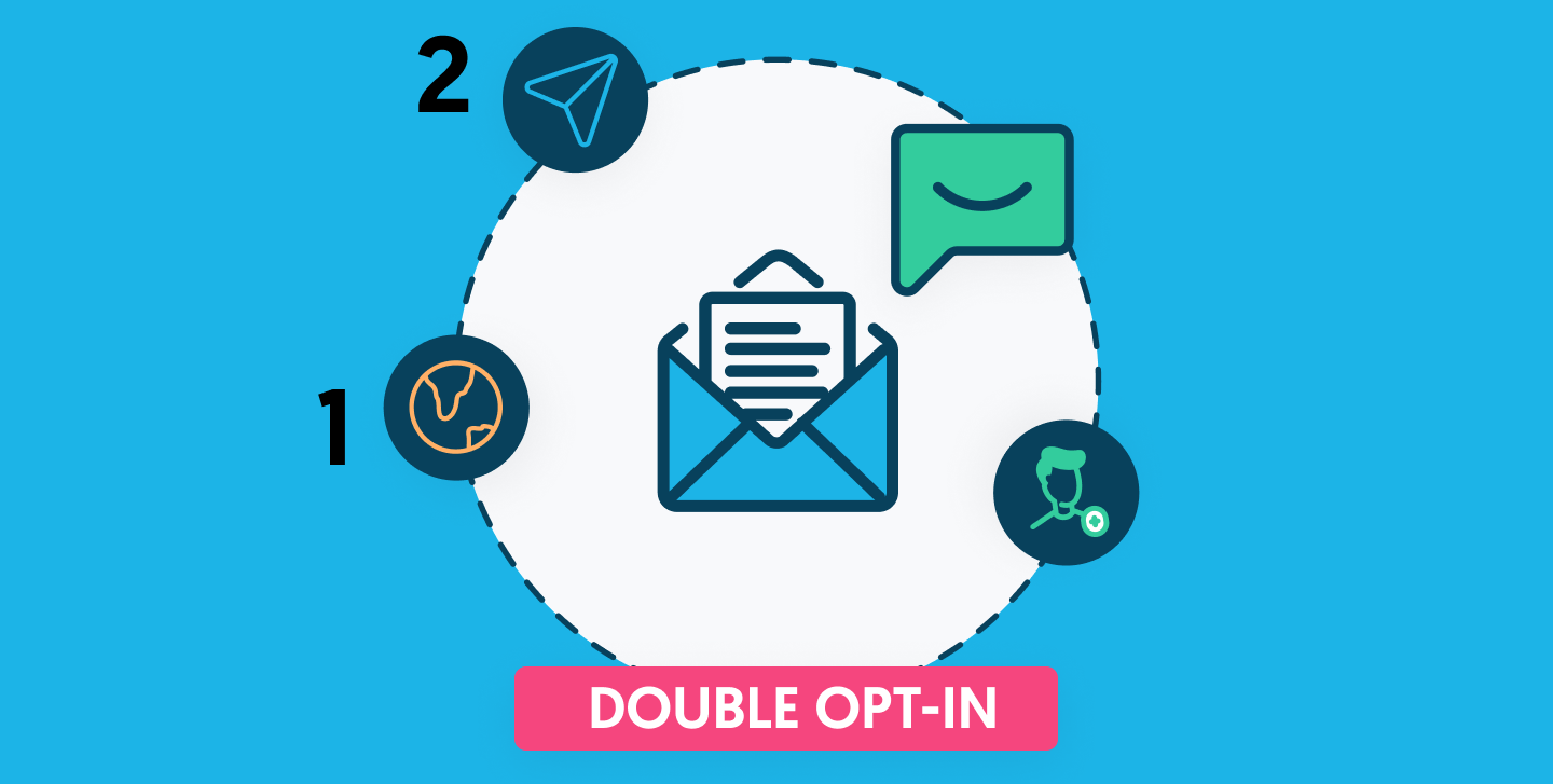double email opt-in marketing