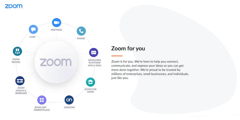 best virtual conference platforms - Zoom